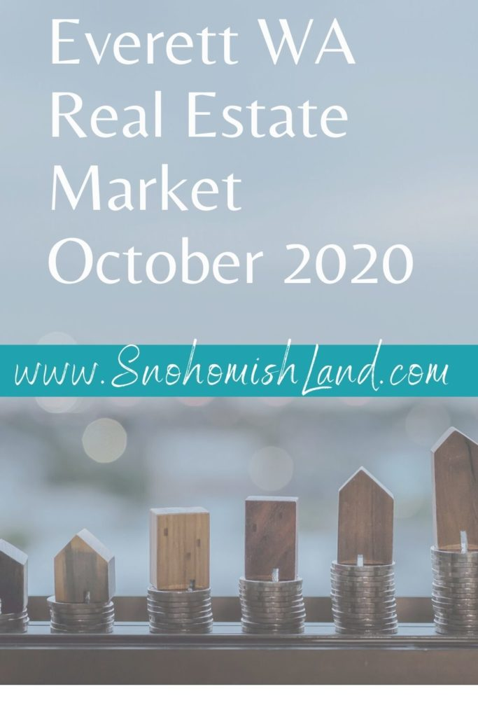 Everett WA Real Estate Market October 2020