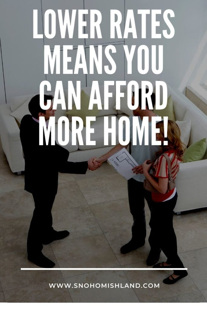 Lower Rates Means You Can Afford More!
